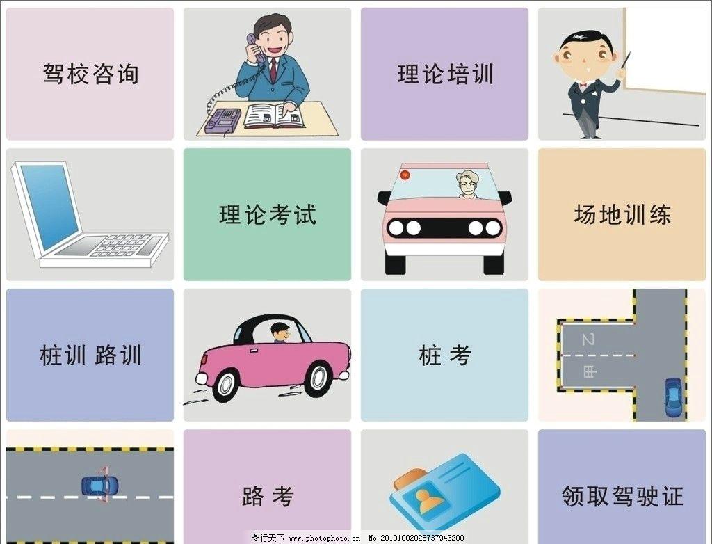 学车流程图 汽车流程图 矢量图 汽车漫画 汽车学习