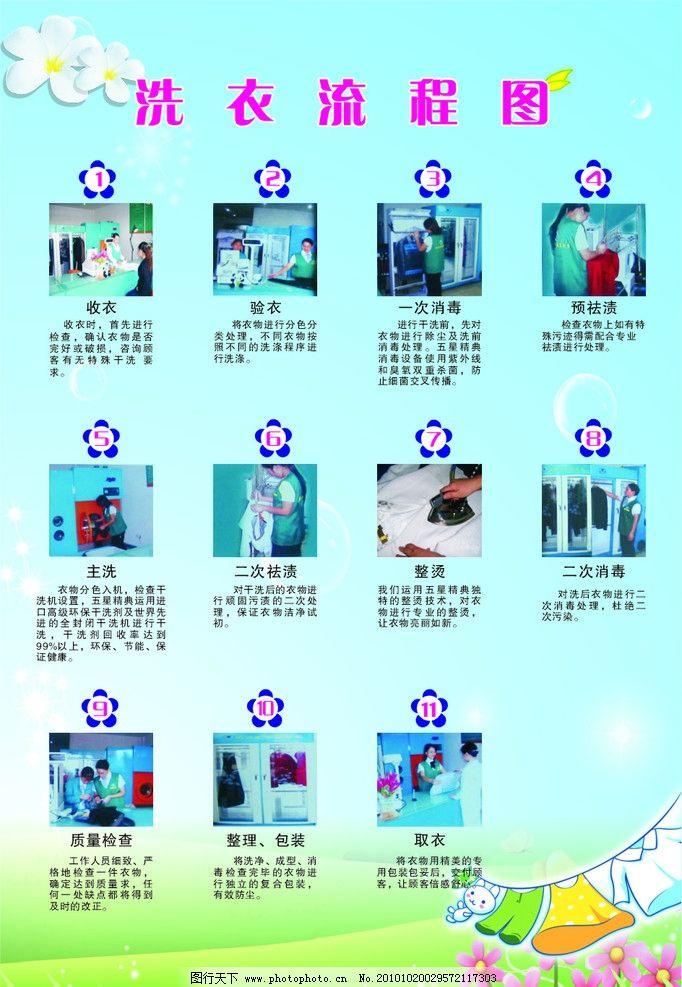 干洗店流程图 干洗店 流程图 花朵 草地 数字 衣服 cdr 广告设计 矢量