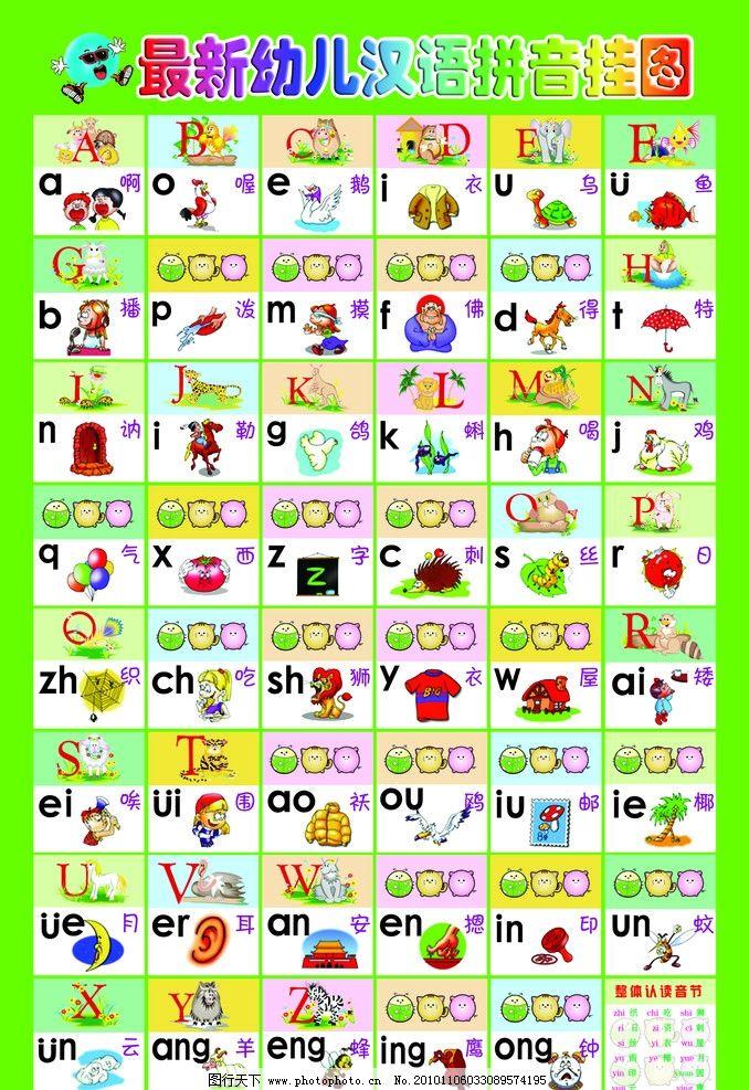 幼儿汉语拼音挂图图片