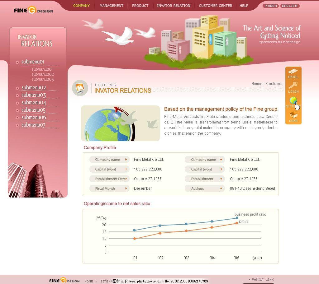 韩国网页模板 粉色 图表 卡通 韩国模板 源文件图片