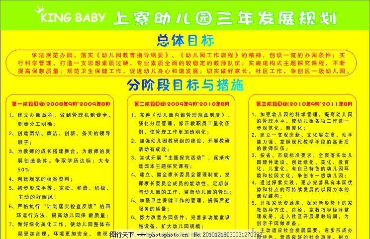 幼儿园发展规划 幼儿园 发展规划 展板 宣传栏 海报设计 广告设计