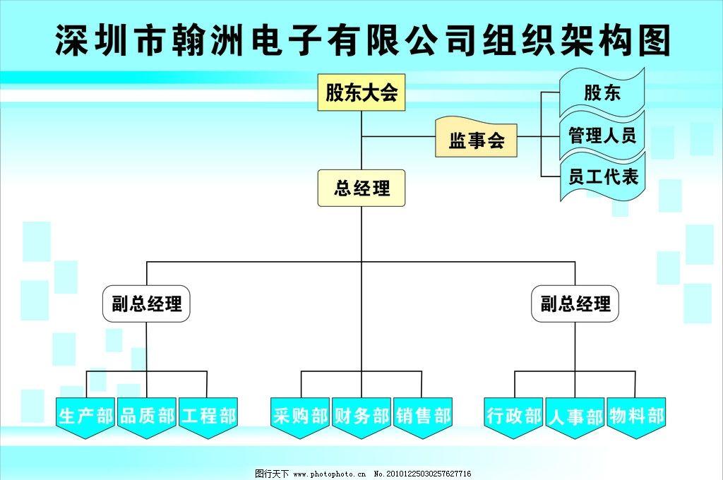 架构图 组织架构图 公司架构图 架构图背景 架构图模板 企业架构图图片